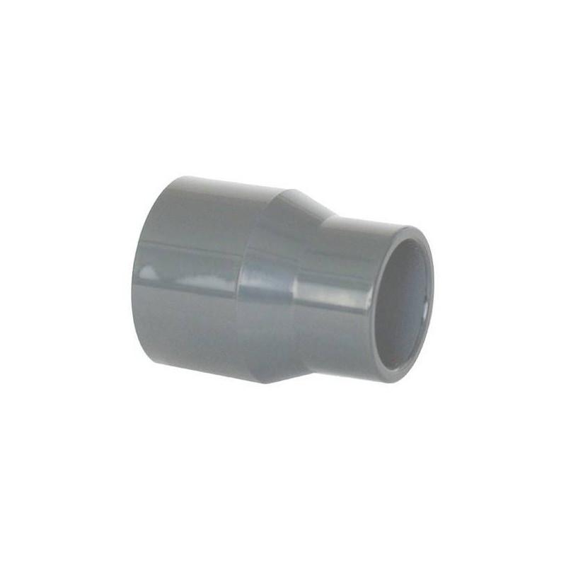Reductie conica PVC D125-110x90 Coraplax  de la Coraplax referinta 7108125