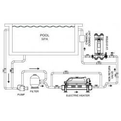 Incalzitor electric titan 1kW Evolution 2 Digital  de la Elecro Engineering referinta E2D-1-1
