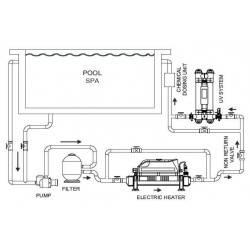 Incalzitor electric titan 15kW Evolution 2 Digital - 400V  de la Elecro Engineering referinta E2D-3-15