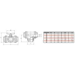 Robinet PVC 3 cai cu sfera D50  de la Coraplax referinta 2516050