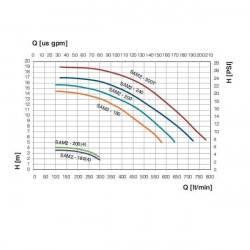 Pompa hidromasaj SAM 2 - 180  de la  referinta 294011